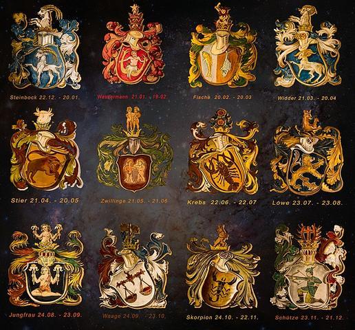 Horoskop Wahrsagen Astrologische Lebensberatung